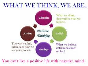 Essay Healthy Living Positive Thinking by Six Suggestions For Thinking More Positively Better Best
