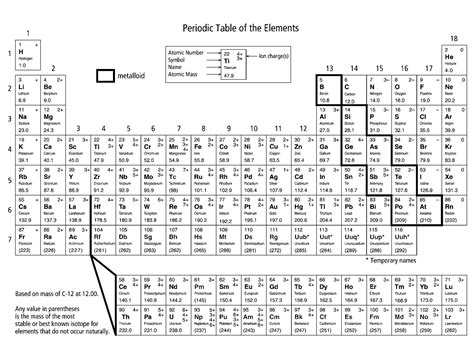 printable periodic table for coloring coloring the periodic table worksheet activity learning