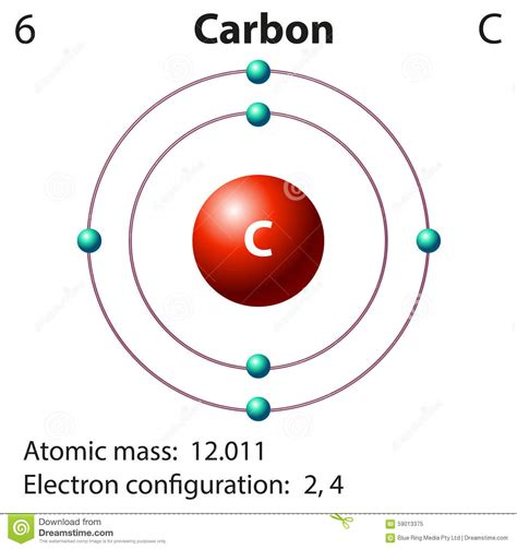 element diagram diagram representation of the element carbon stock vector