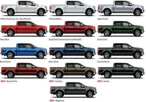 2015 f150 colors 2015 ford f150 to come in 13 colors 14 wheel options