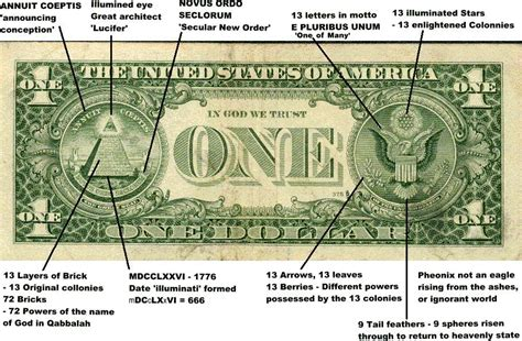 illuminati leaders in the world currency symbolism