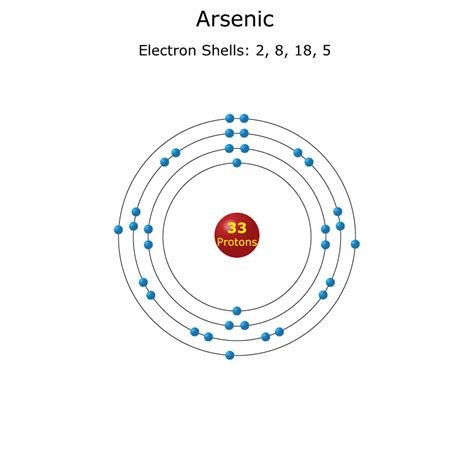the autobiography of an electron wherein the scientific ideas of the present time are explained in an interesting and novel fashion classic reprint books arsenic atom science notes and projects