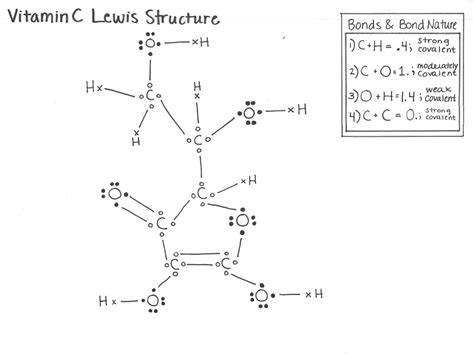 structure vitamin