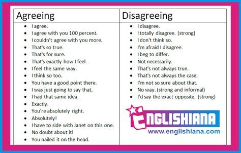 dialog interaktiv bahasa inggris contoh dialog suggestion contoh 36