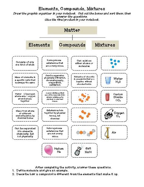 Elements Compounds And Mixtures Worksheet by Elements Compound And Mixtures Worksheet Worksheets