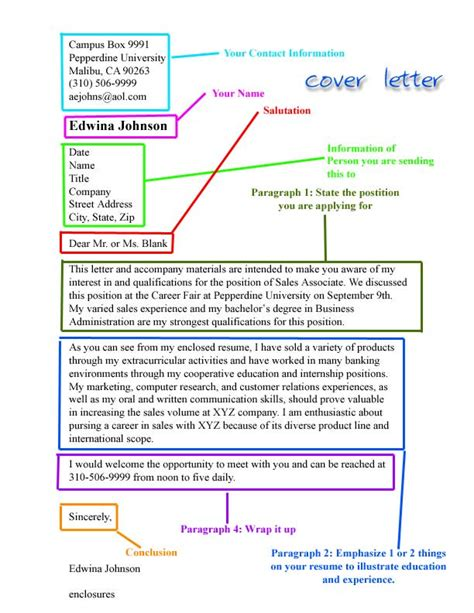 should you sign a cover letter pinnacol assurance careers do you bother to submit a