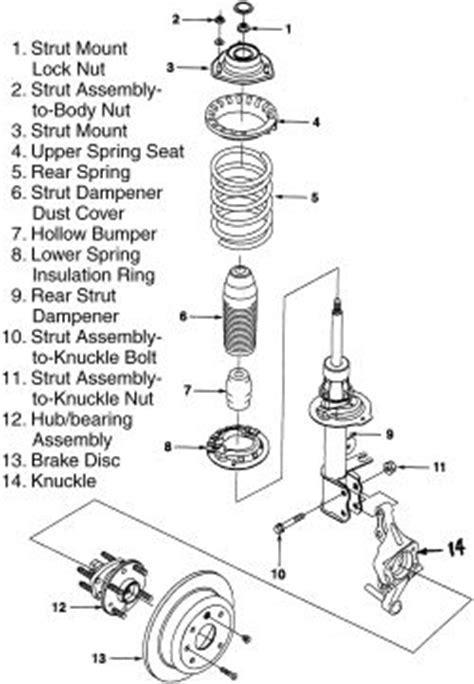 | Repair Guides | Rear Suspension | Strut (macpherson