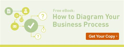 Ebook4 Business Process 3 steps for optimizing business processes laserfiche