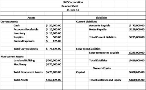 the current assets section of the balance sheet should include what are company financial statements definition