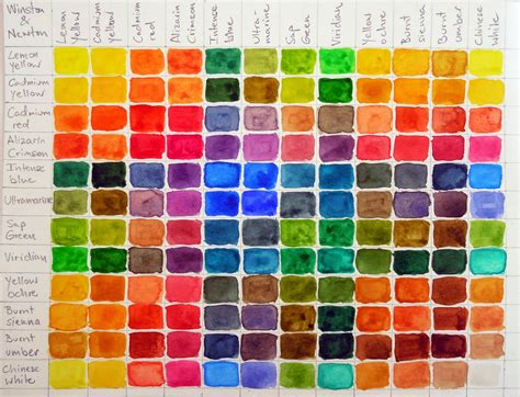 colour mixing guide watercolour inky dinky doodle winsor newton cotman pocket box 12 colour chart watercolorart