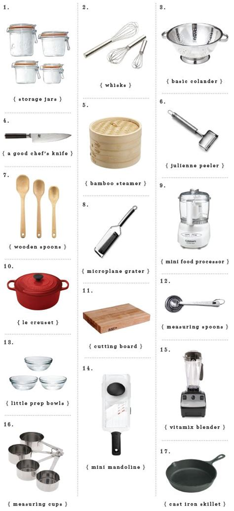 Essential Kitchen Items by 17 Best Ideas About Kitchen Essentials List On Kitchen Items List Kitchen