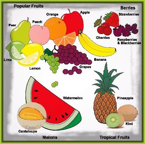 imagenes vegetales en ingles compartir frutas con su nombre en ingles imagenes de frutas