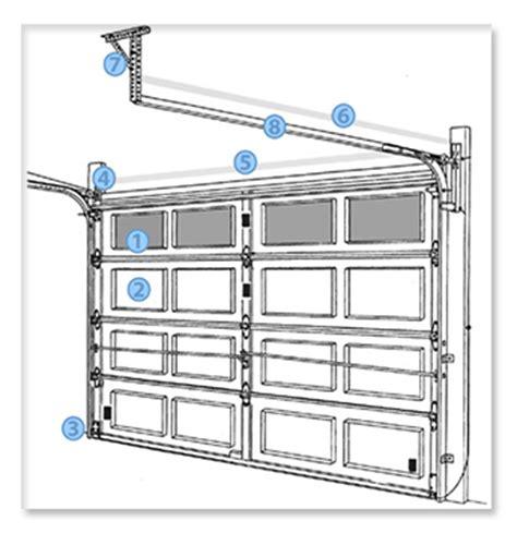 Garage Doors Parts by Room Needed To Install A Garage Door And
