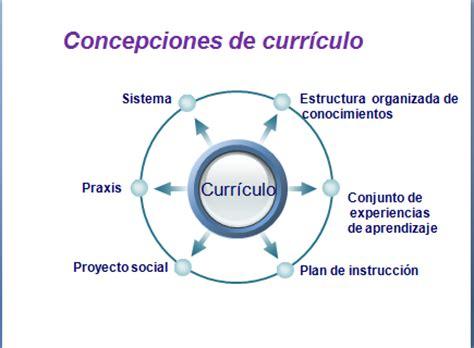Modelo Y Diseño Curricular Dominicano clases horizonte cient 237 fico