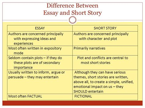 haircut short story plot difference between storyline and theme from the french