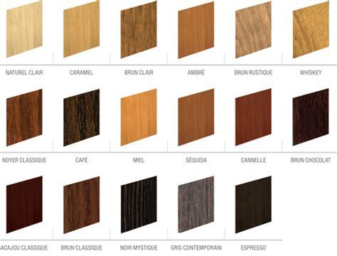 Couleur De Teinture Pour Patio by Patio Bois Teintures Et Peintures