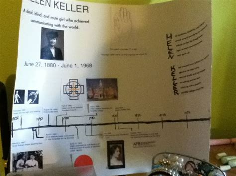 helen keller biography project helen keller social studies project school projects