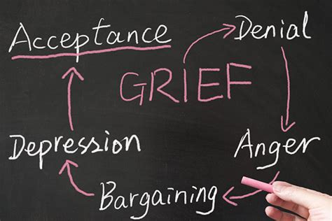The Stages Of Grief Vacation Edition by Cruise Itinerary Changes 5 Stages Of Grief Cruise Critic