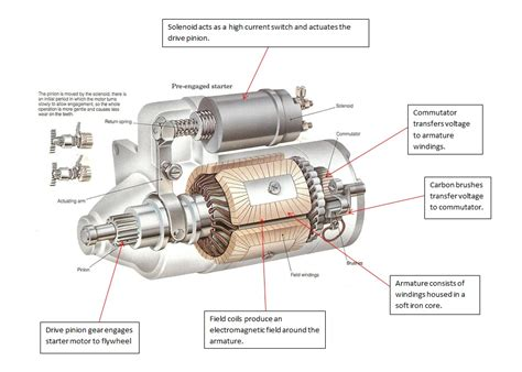 delco remy alternator wiring diagram on starter solenoid