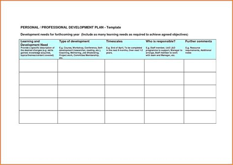 action plan sample template mughals