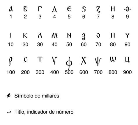 printable russian numbers n 250 meros cir 237 licos wikipedia la enciclopedia libre