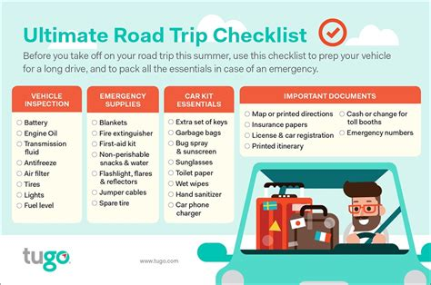 Packing & Emergency Checklists {Infographic}