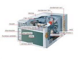 central ac unit for mobile home central air conditioner prices compare ac units repair