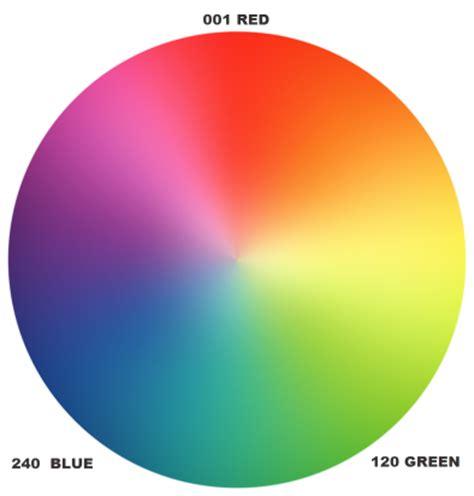 rgba color palermo4 css3 colors rgba vs hsla