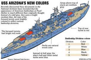 az color 1000 images about battleships on battleship