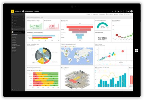 Microsoft Power Bi features microsoft power bi