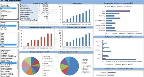 hr metrics 70 hr metrics with exles build your own hr dashboard