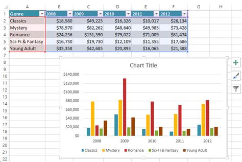 creating charts in excel 2013 advanced graphs using