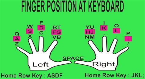 keyboard layout finger position finger position at keyboard