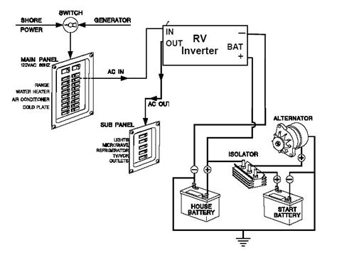 rv ac wiring schematic rv wiring diagram http www