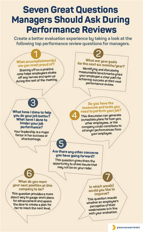 seven great questions managers should ask during performance reviews