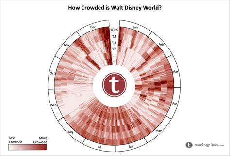A Calendar Crowded Walt Disney World Crowd Calendar 2015 Touringplans