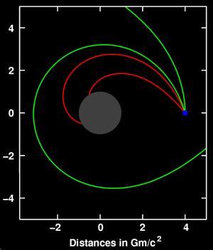 is light orbiting inside a black hole? quora