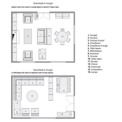 Plan Salon Cuisine Sejour Salle Manger by Amenager Salon Salle Manger Carree