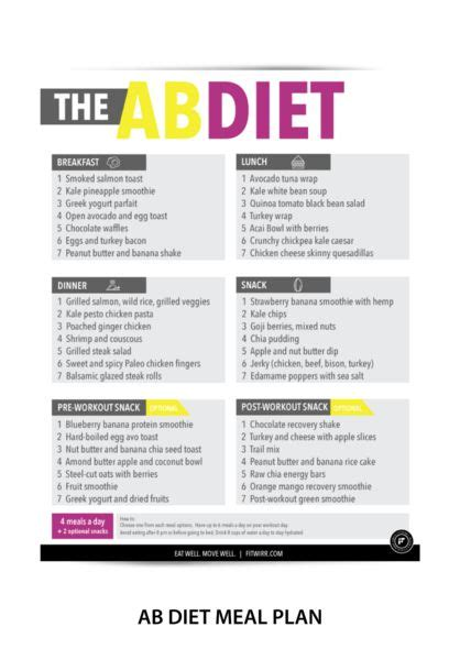 The Power Abs Diet by Best 25 Abs Diet Recipes Ideas On Flat Abs