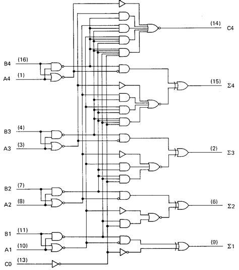 adder circuit diagram schematic of half adder schematic of or gate elsavadorla