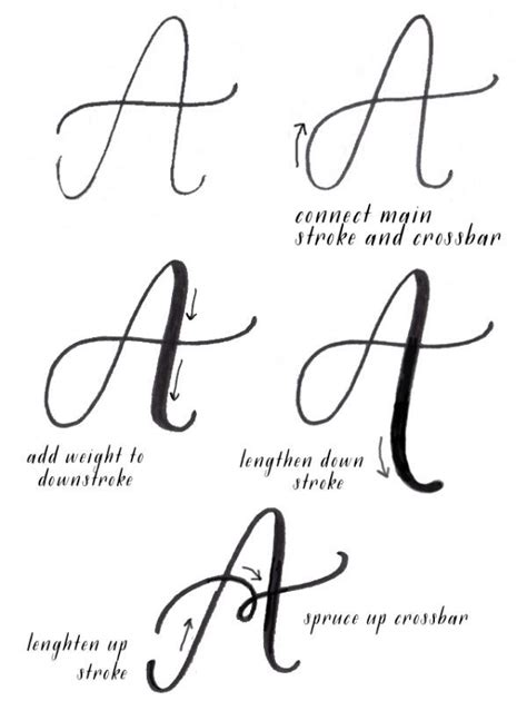 tutorial lettering font best 25 hand lettering for beginners ideas on pinterest