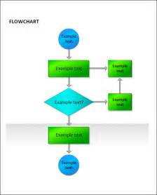 Free Flow Charts Templates by Flow Chart Templates Free Flow Chart Template