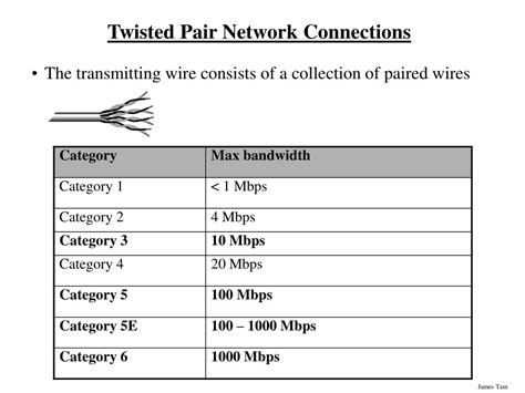 pair networks ppt computer networks powerpoint presentation id 48373