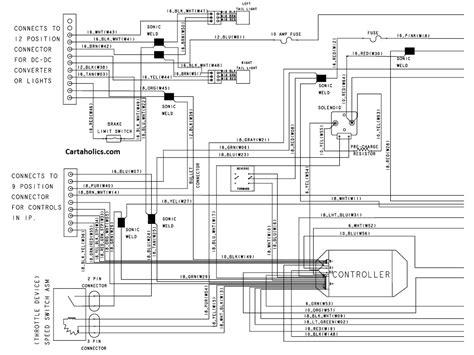 1982 club car 36v wiring diagram free image