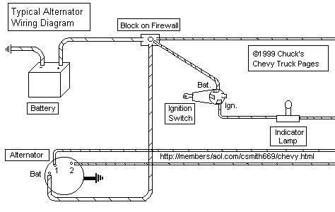 chevy alternator wiring diagram portrayal pleasant 1