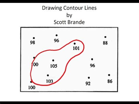 How To Draw Contour Lines In Autocad 2016 how to draw contour lines on a map