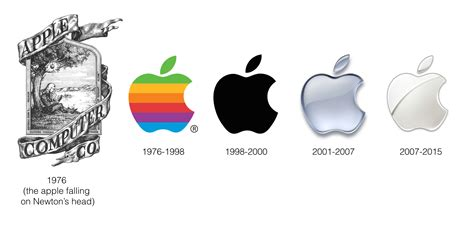 apple history how did the gafa tech giants get their names a little