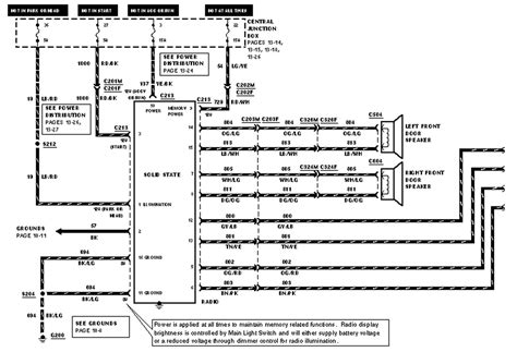 ford freestar radio wiring diagram wiring diagram with