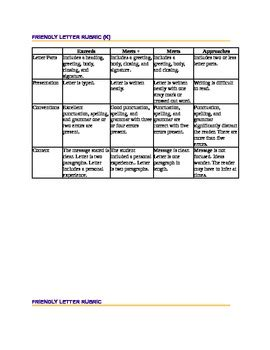 Letter Grade Evaluation use this rubric to assess any friendly letter assignment includes assessment for letter parts