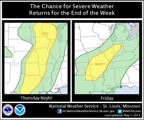 slight risk for severe weather thursday and friday in missouri